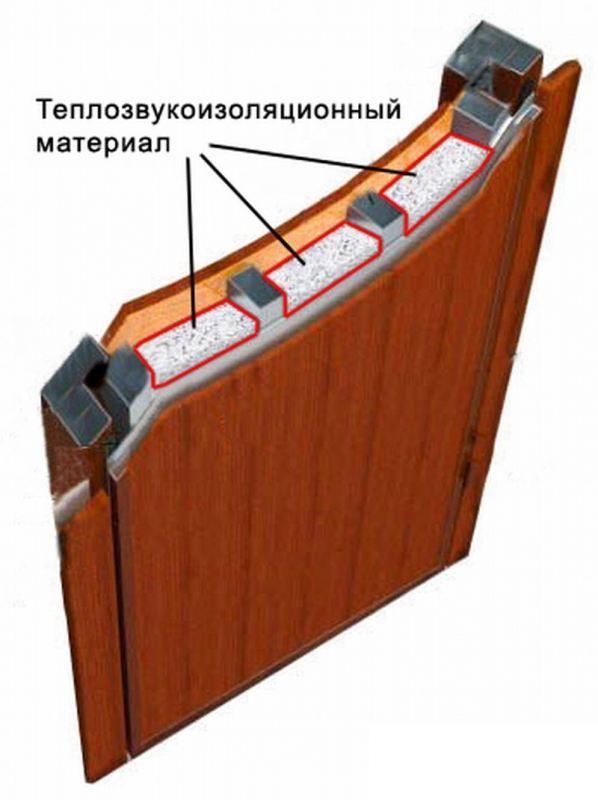 звукоизоляция входной двери купить