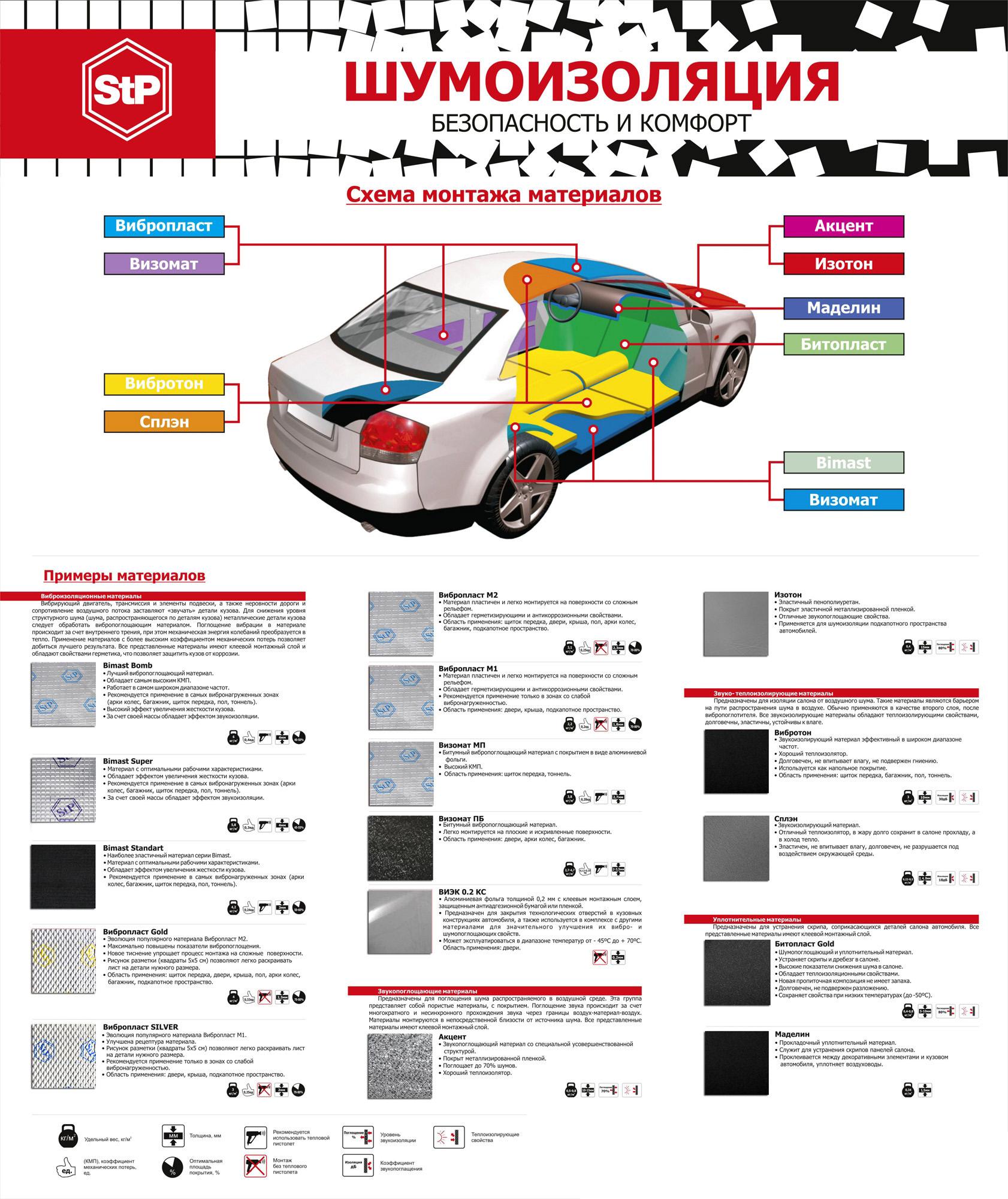 Схема монтажа материалов для автомобиля