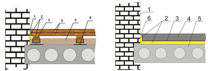 Схемы звукоизоляции деревянного и бетонного пола