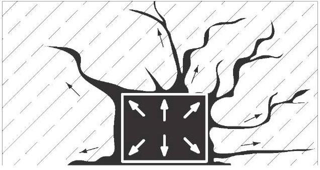 Уплотнительный эффект бентонитового шнура ГИДРОСТОП